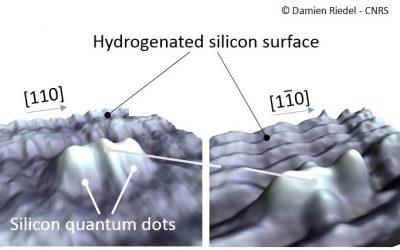 Boîtes Quantiques