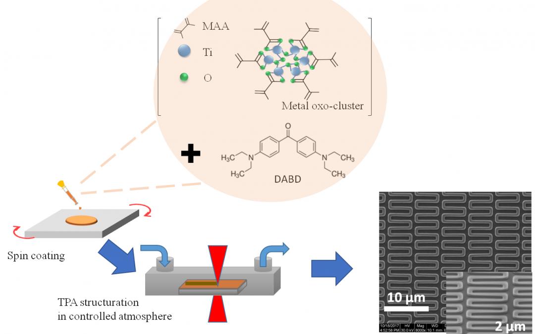 Vers une intégration simplifiée de micro-capteurs de pression à base de TiO2 par écriture laser directe